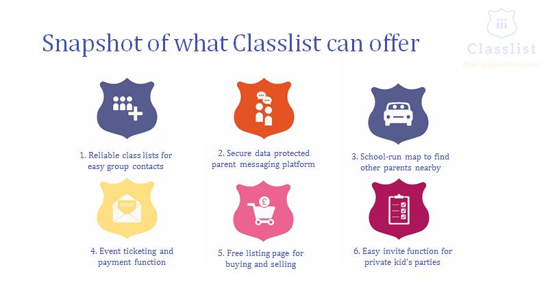 Classlist Offers